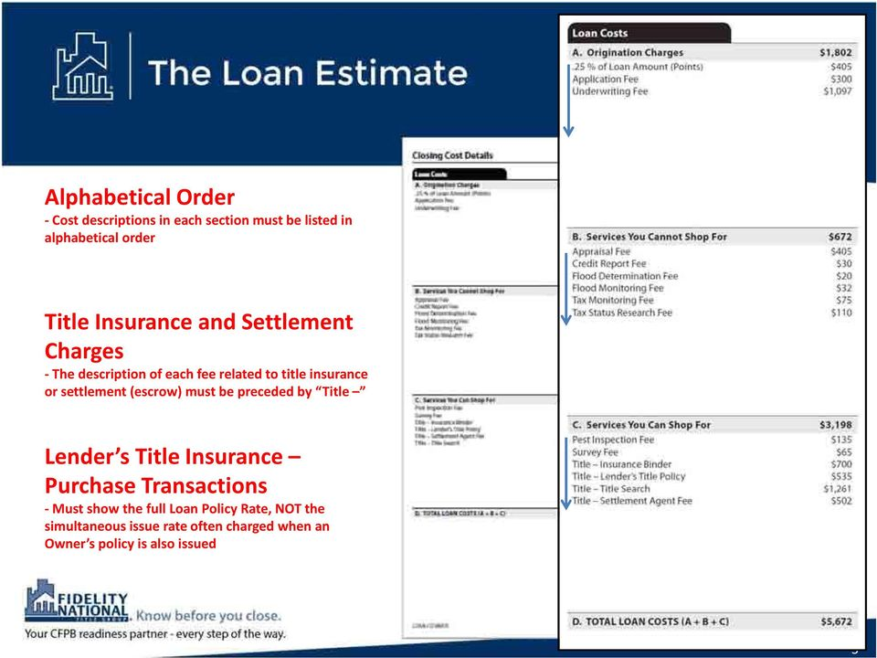 settlement (escrow) must be preceded by Title Lender s Title Insurance Purchase Transactions - Must