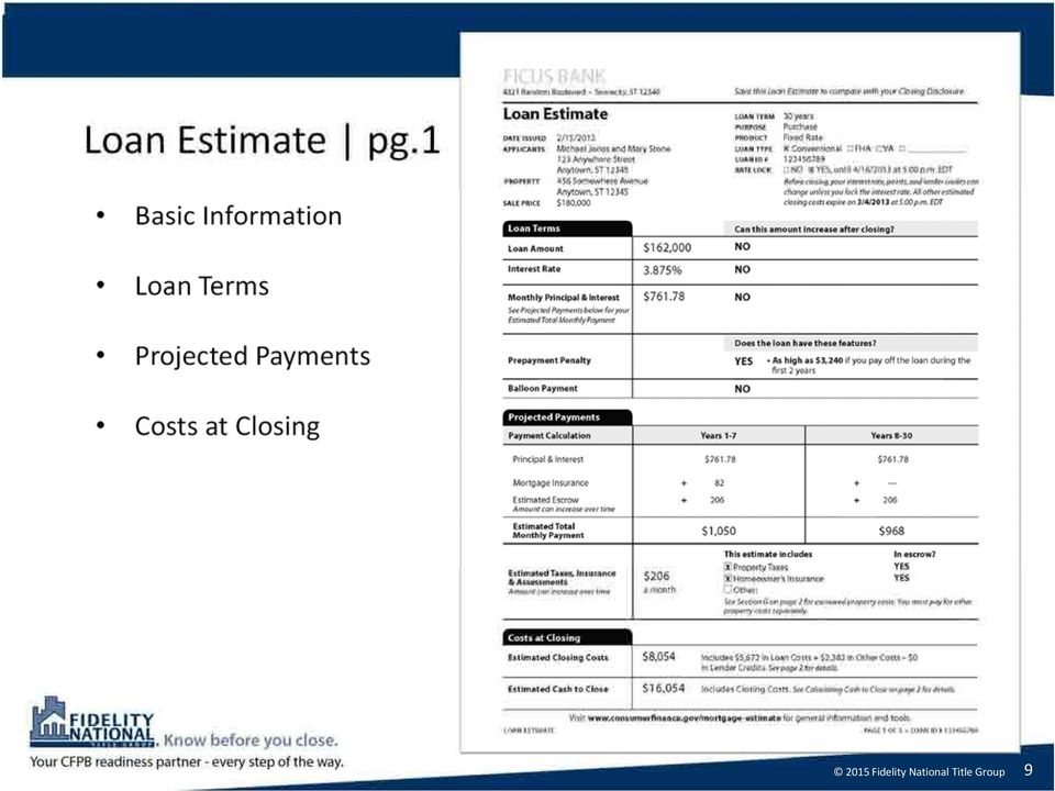 Loan Terms Projected