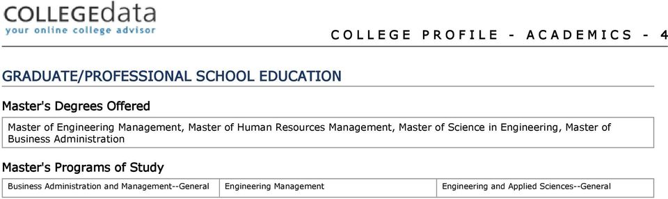 Master of Science in Engineering, Master of Business Administration Master's Programs of Study