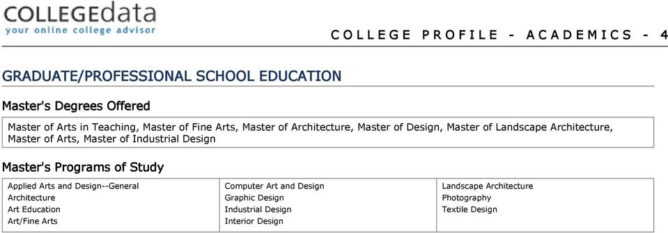 Arts, Master of Industrial Design Master's Programs of Study Applied Arts and Design--General Architecture Art Education