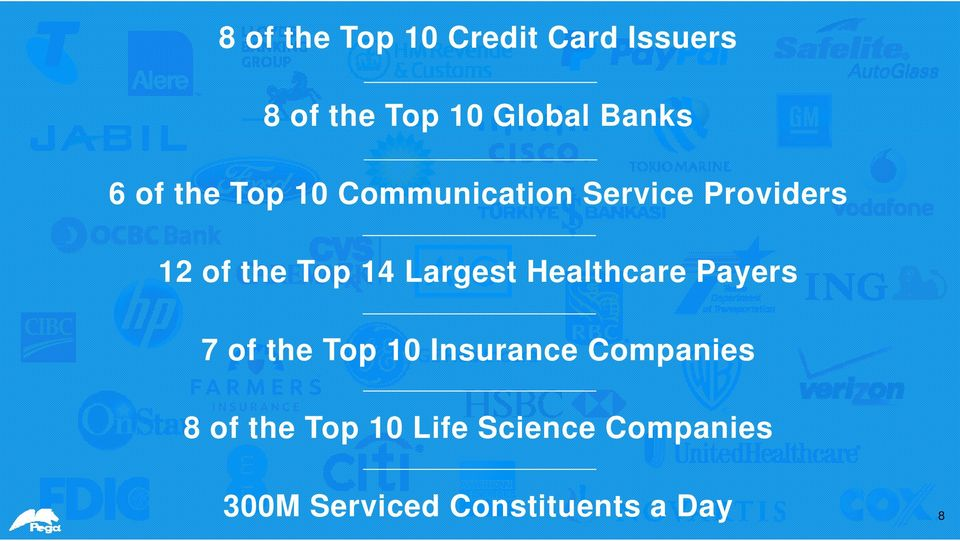 Largest Healthcare Payers 7 of the Top 10 Insurance Companies 8 of