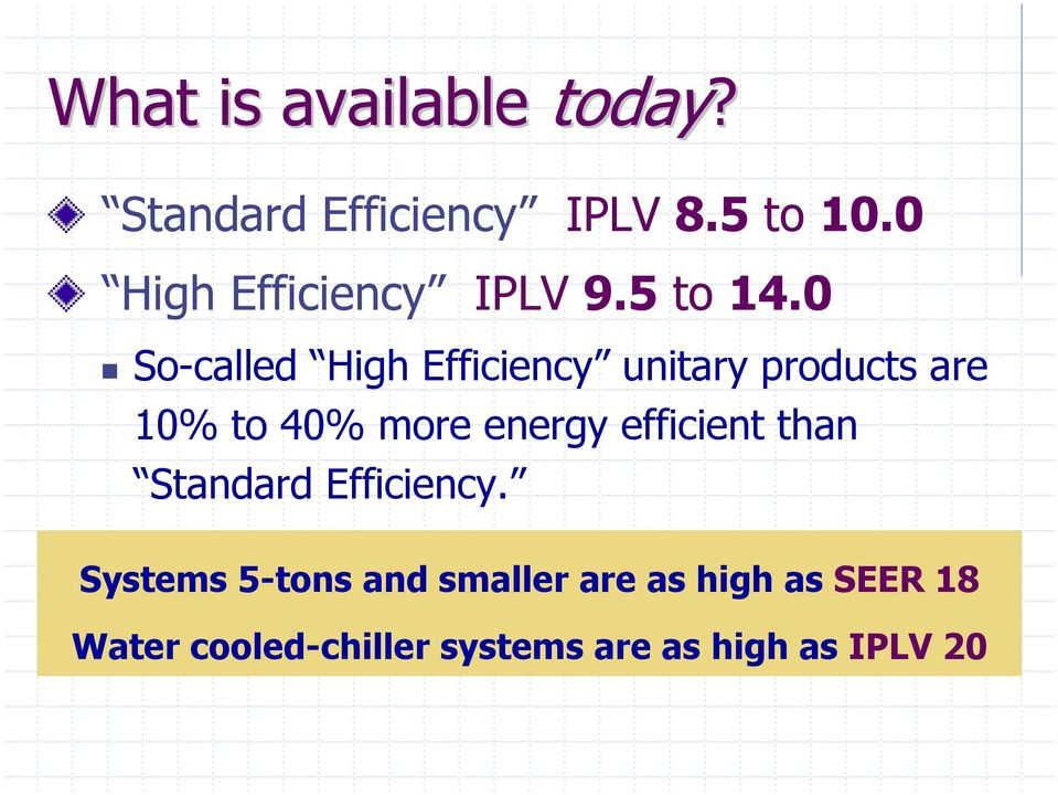 0 So-called High Efficiency unitary products are 10% to 40% more energy