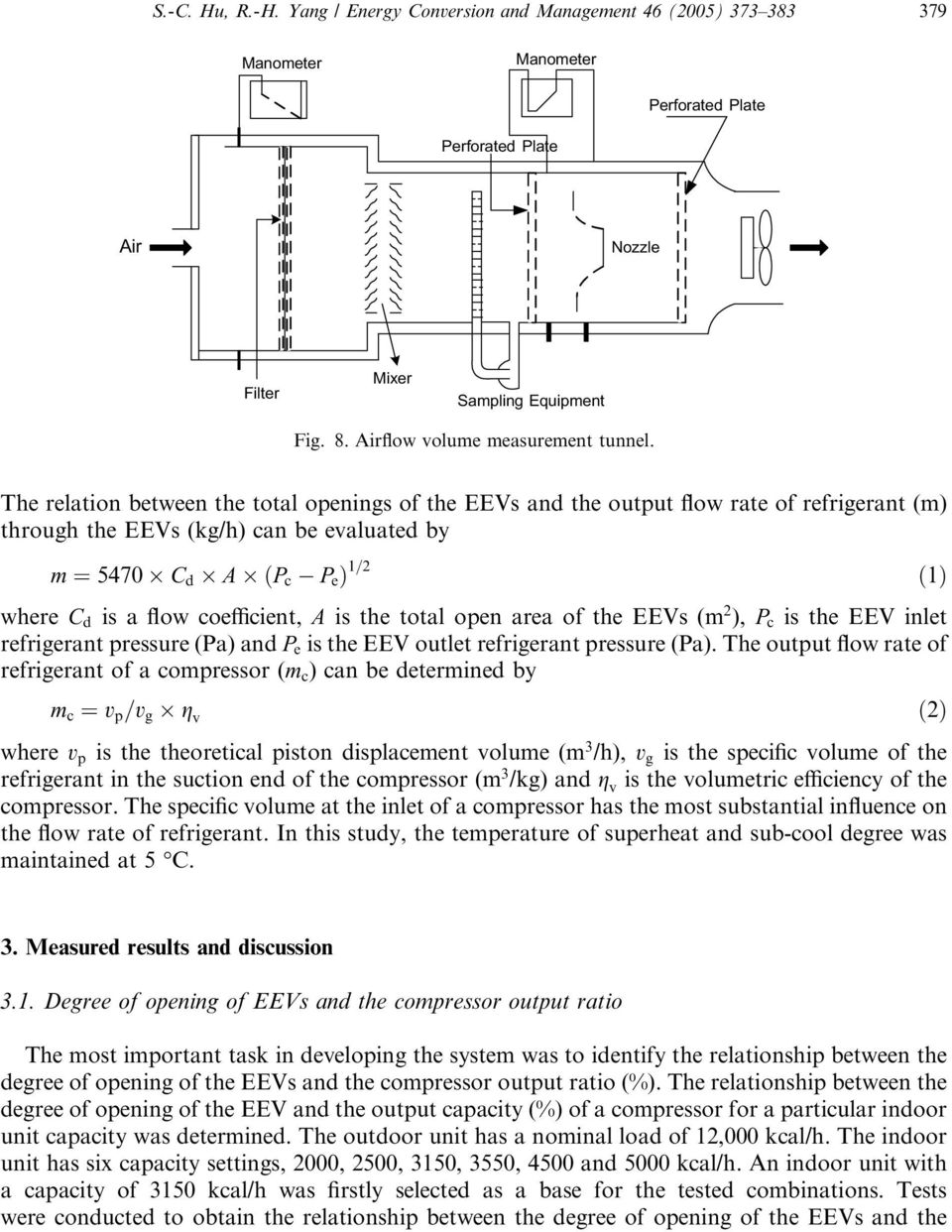 The relation between the total openings of the EEVs and the output flow rate of refrigerant (m) through the EEVs (kg/h) can be evaluated by m ¼ 5470 C d A ðp c P e Þ 1=2 where C d is a flow