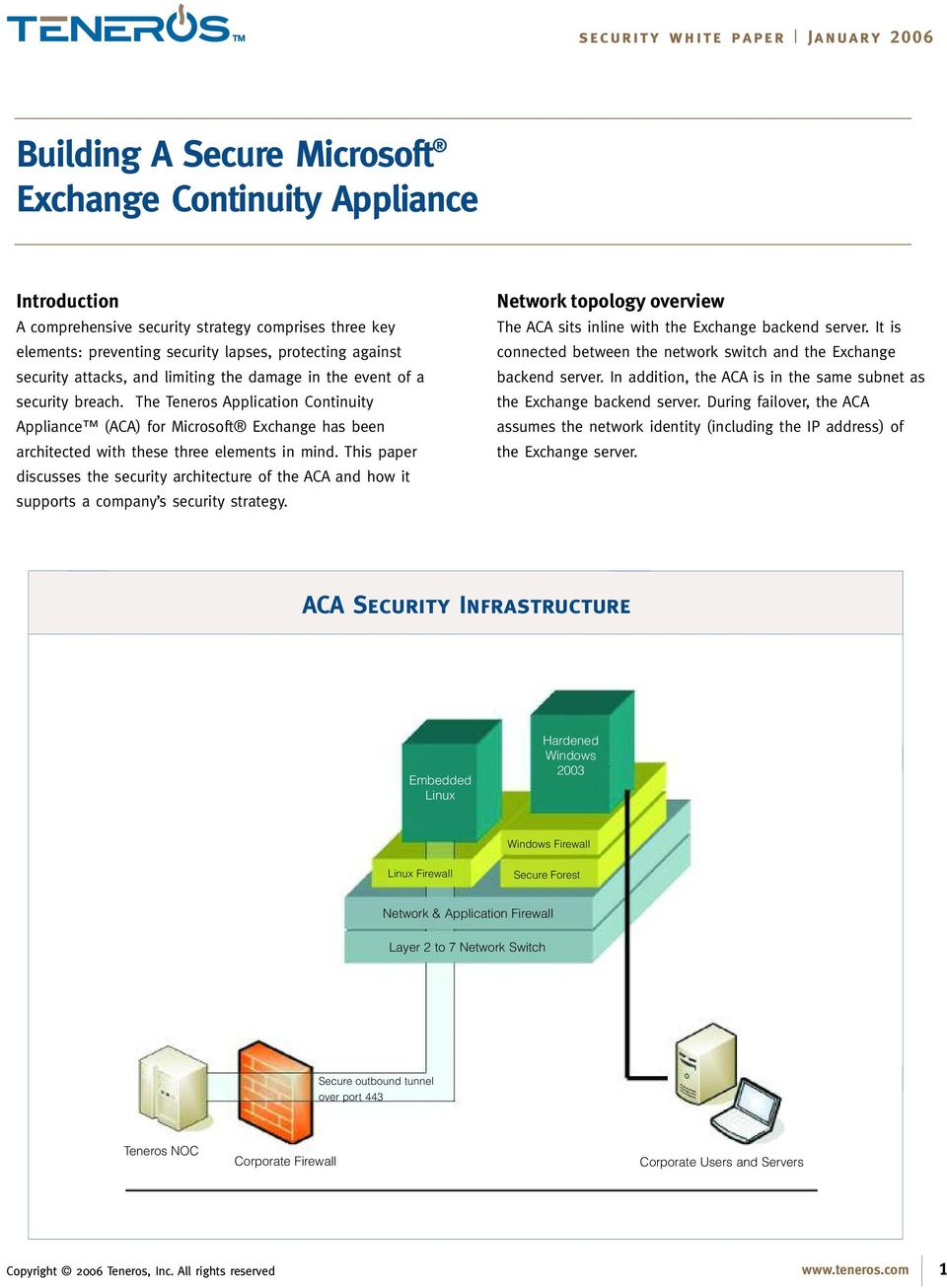 This paper discusses the security architecture of the ACA and how it supports a company s security strategy. Network topology overview The ACA sits inline with the Exchange backend server.
