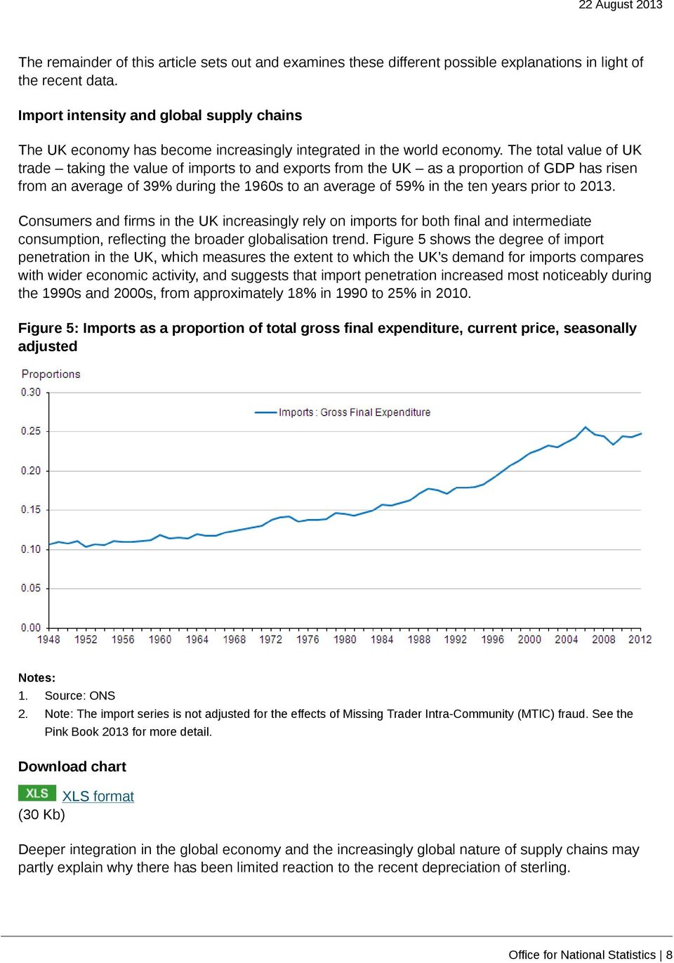 The total value of UK trade taking the value of imports to and exports from the UK as a proportion of GDP has risen from an average of 39% during the 1960s to an average of 59% in the ten years prior