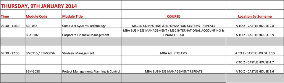 8 MBA BUSINESS MANAGEMENT / MSC INTERNATIONAL ACCOUNTING & B9AC102 Corporate Financial Management FINANCE - QQI A TO Z - CASTLE