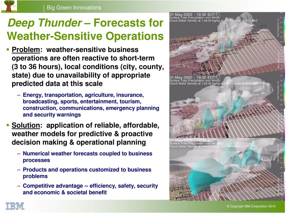 communications, emergency planning and security warnings Solution: application of reliable, affordable, weather models for predictive & proactive decision making & operational planning