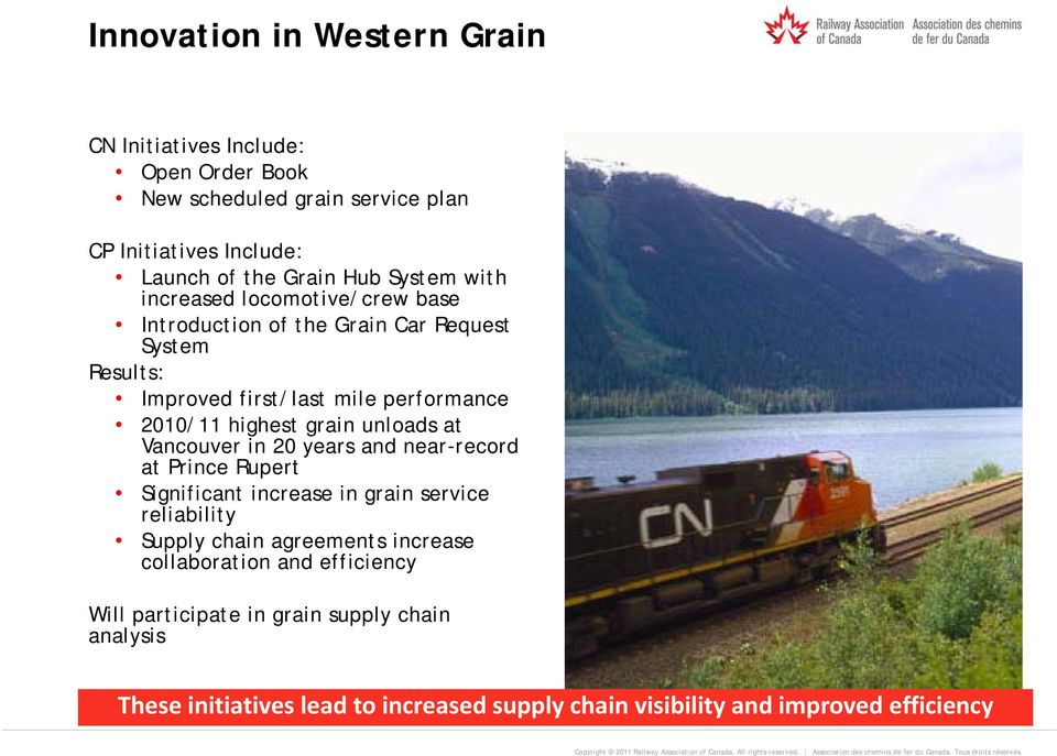grain unloads at Vancouver in 20 years and near-record at Prince Rupert Significant increase in grain service reliability Supply chain agreements increase