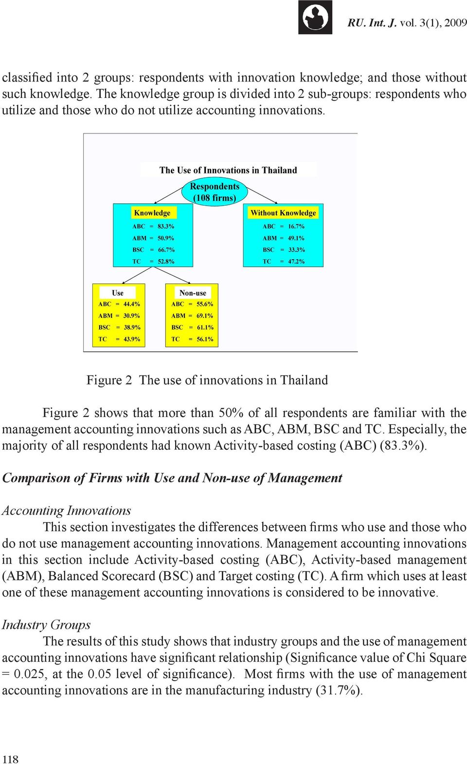 Figure 2 The use of innovations in Thailand Figure 2 shows that more than 50% of all respondents are familiar with the management accounting innovations such as ABC, ABM, BSC and TC.