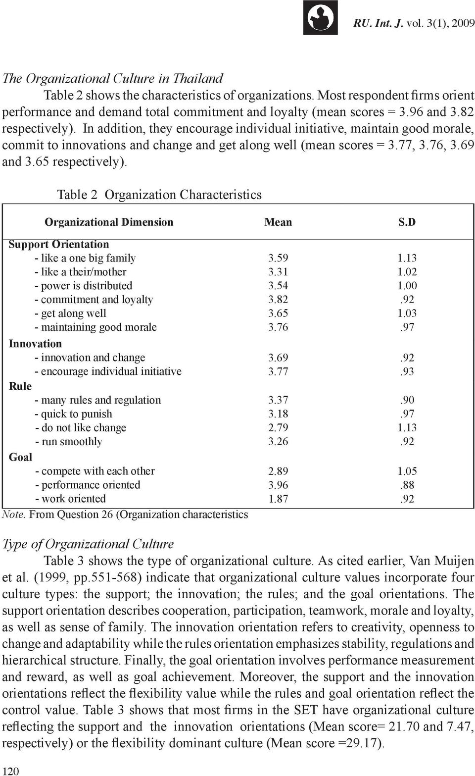 Table 2 Organization Characteristics Organizational Dimension Mean S.