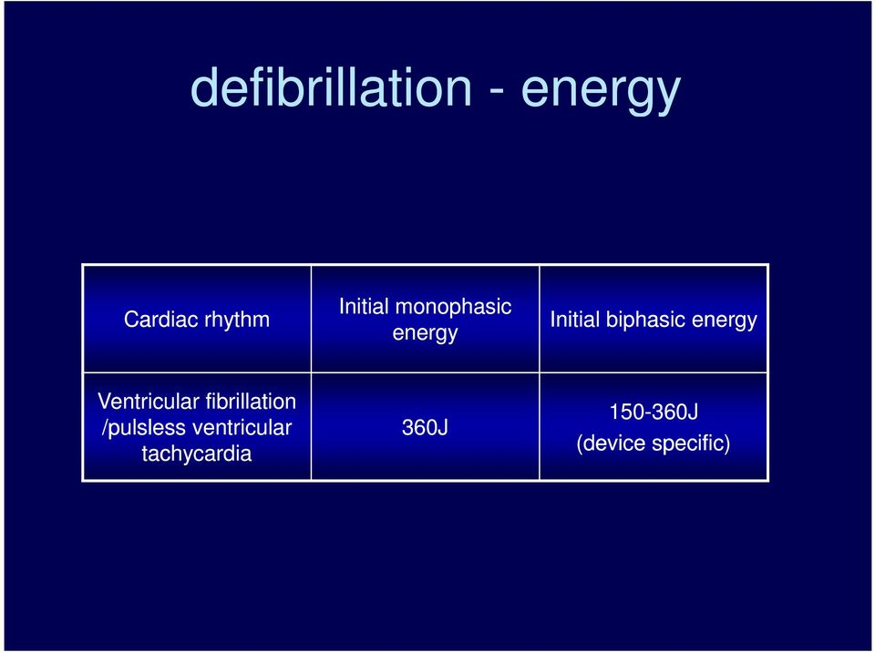 energy Ventricular fibrillation /pulsless