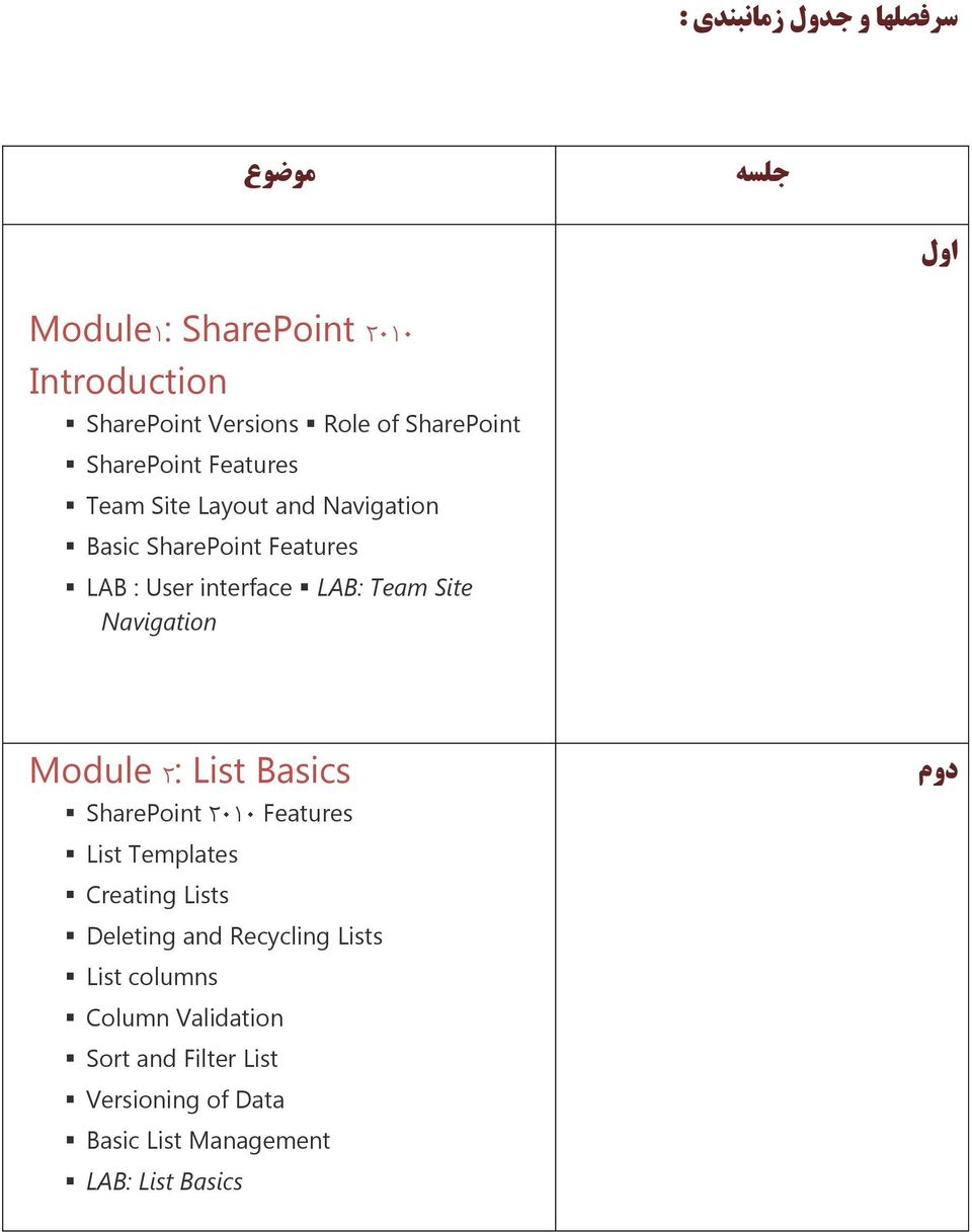 Team Site Navigation Module 2: List Basics SharePoint 2010 Features List Templates Creating Lists Deleting and
