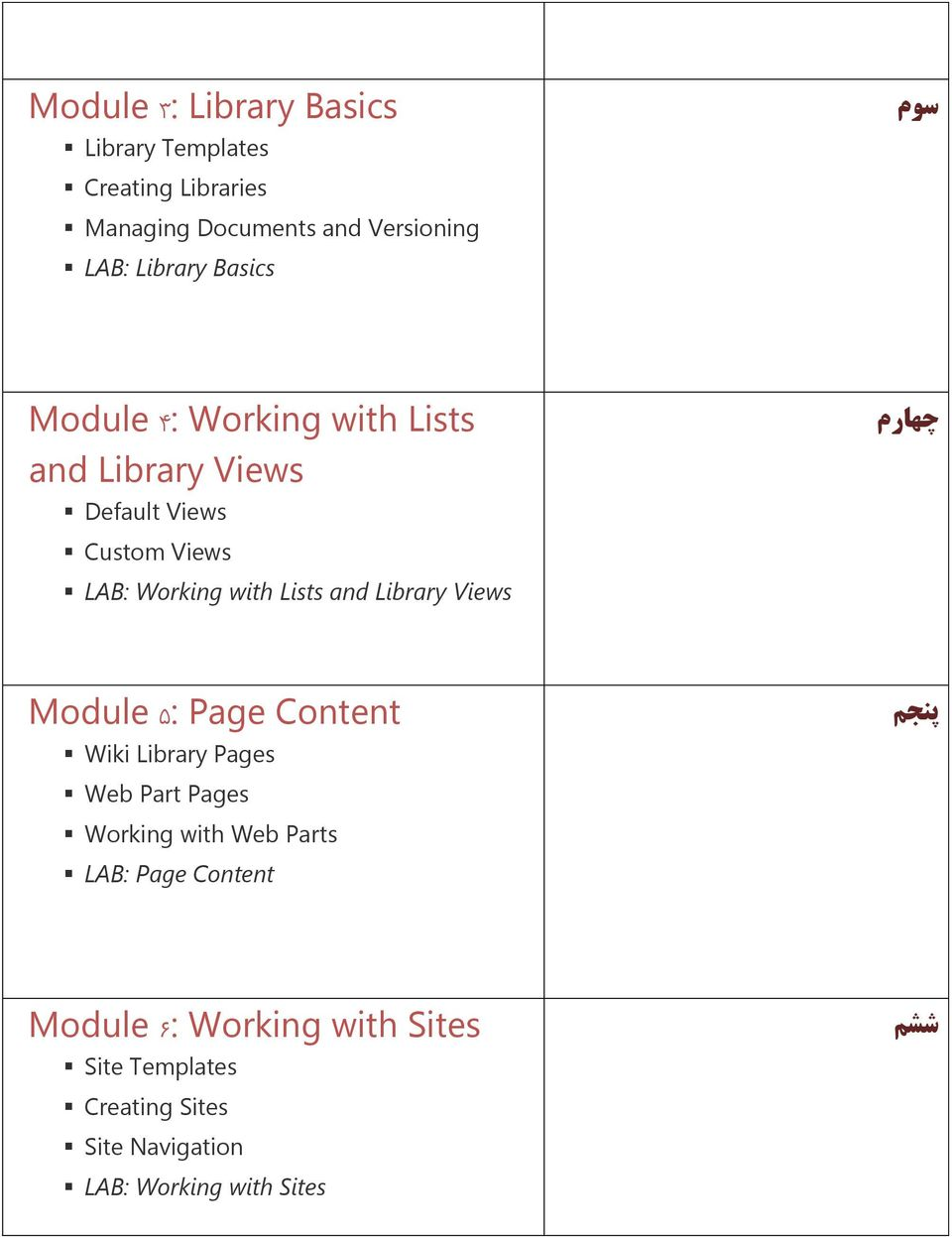 with Lists and Library Views Module 5: Page Content Wiki Library Pages پنجن Web Part Pages Working with Web