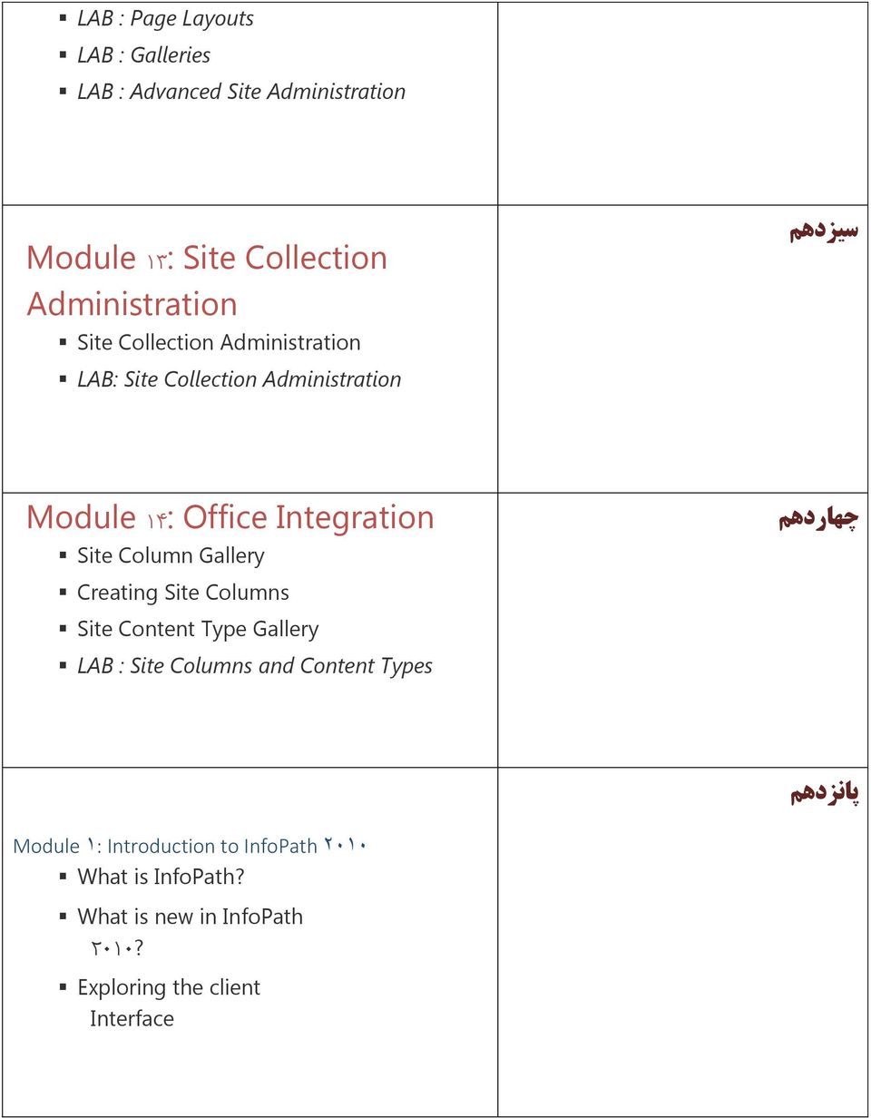 Column Gallery چهاردهن Creating Site Columns Site Content Type Gallery LAB : Site Columns and Content Types