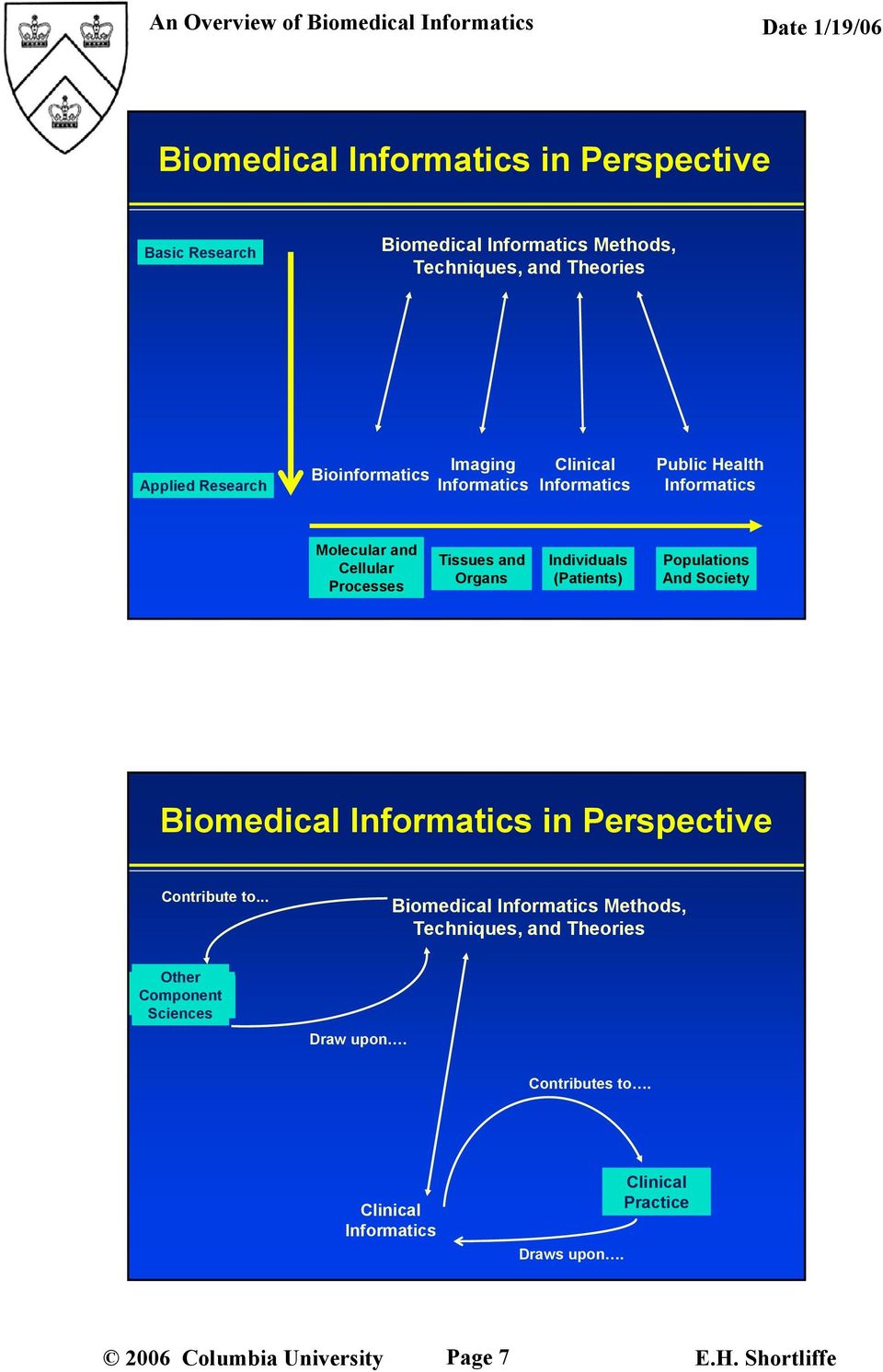 Populations And Society Biomedical in Perspective Contribute to.
