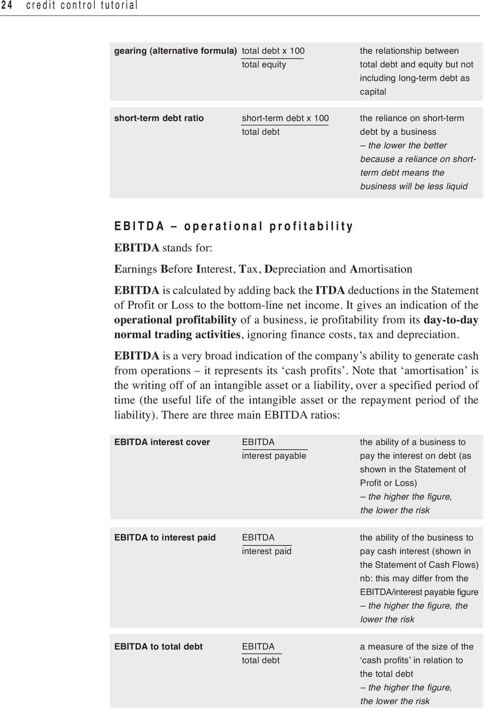 B i t d a o p e r a t i o n a l p r o f i t a b i l i t y EBITDA stands for: Earnings Before Interest, Tax, Depreciation and Amortisation EBITDA is calculated by adding back the ITDA deductions in