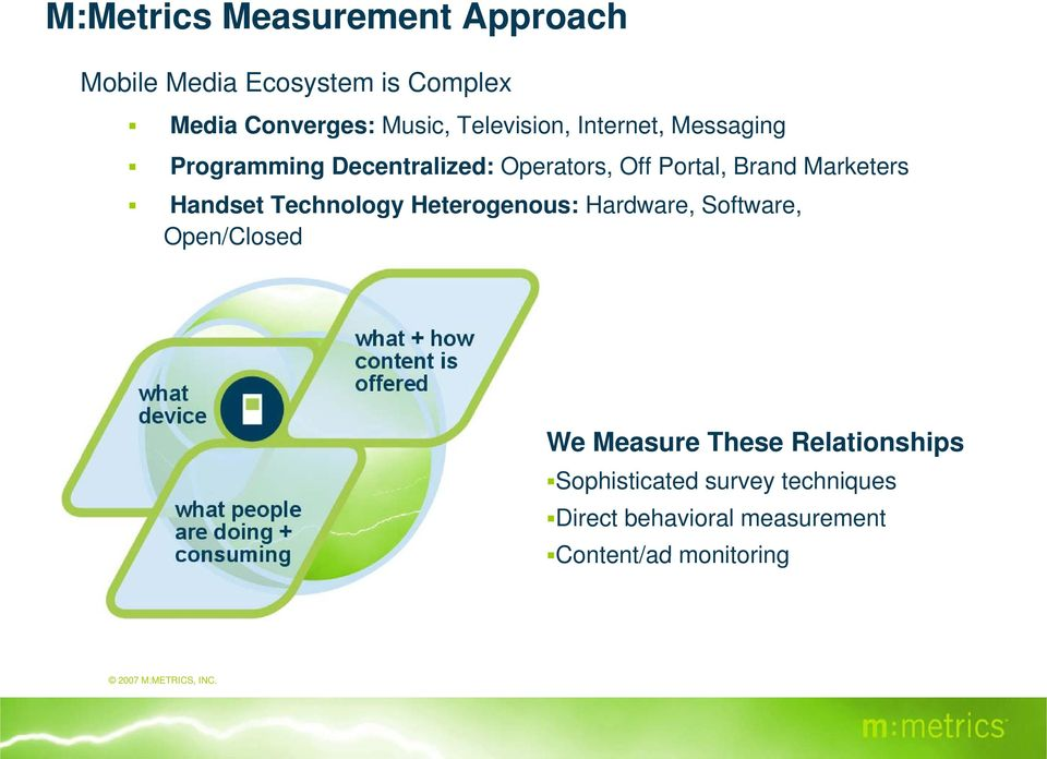 Marketers Handset Technology Heterogenous: Hardware, Software, Open/Closed We Measure These
