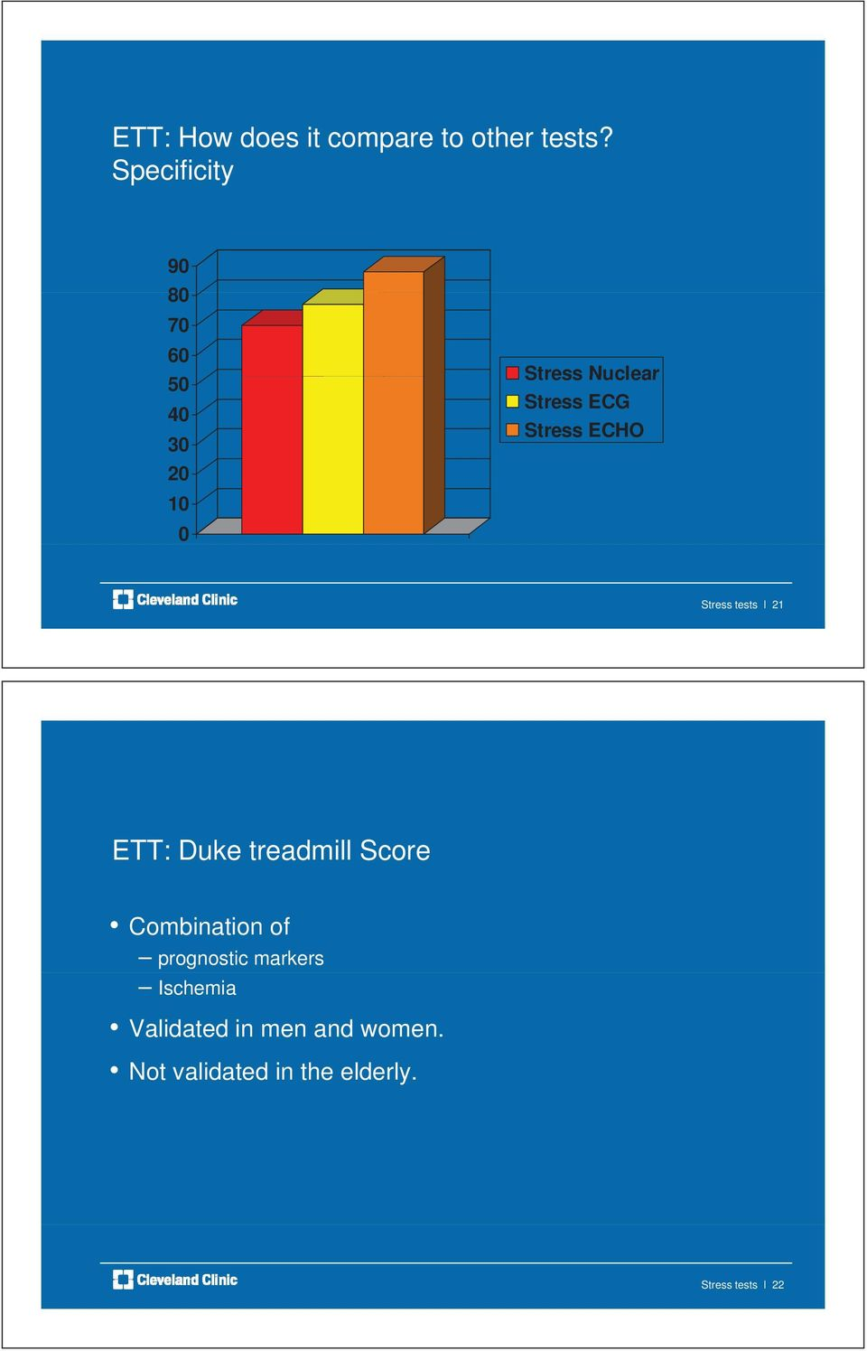 Stress ECHO Stress tests l 21 ETT: Duke treadmill Score Combination of