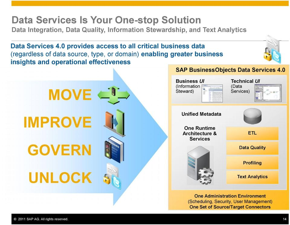 effectiveness SAP BusinessObjects Data Services 4.