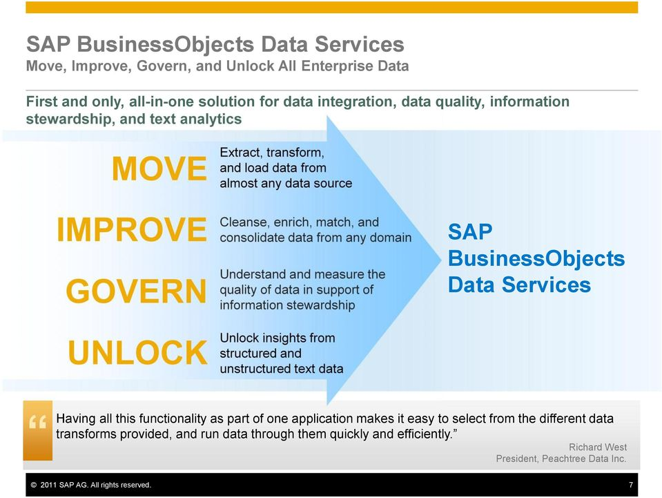 the quality of data in support of information stewardship UNLOCK Unlock insights from structured and unstructured text data SAP BusinessObjects Data Services Having all this functionality