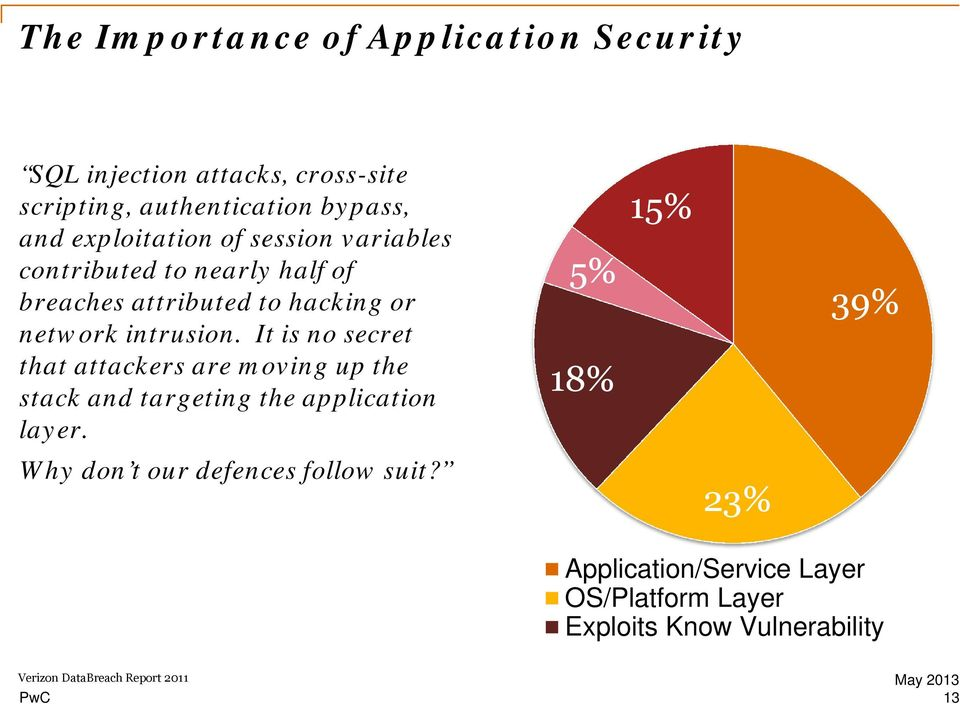 It is no secret that attackers are moving up the stack and targeting the application layer.