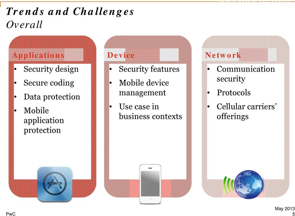 Mobile application protection Security features Mobile device management Use