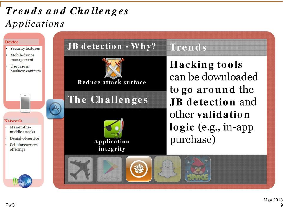 Trends Hacking tools can be downloaded to go around the JB