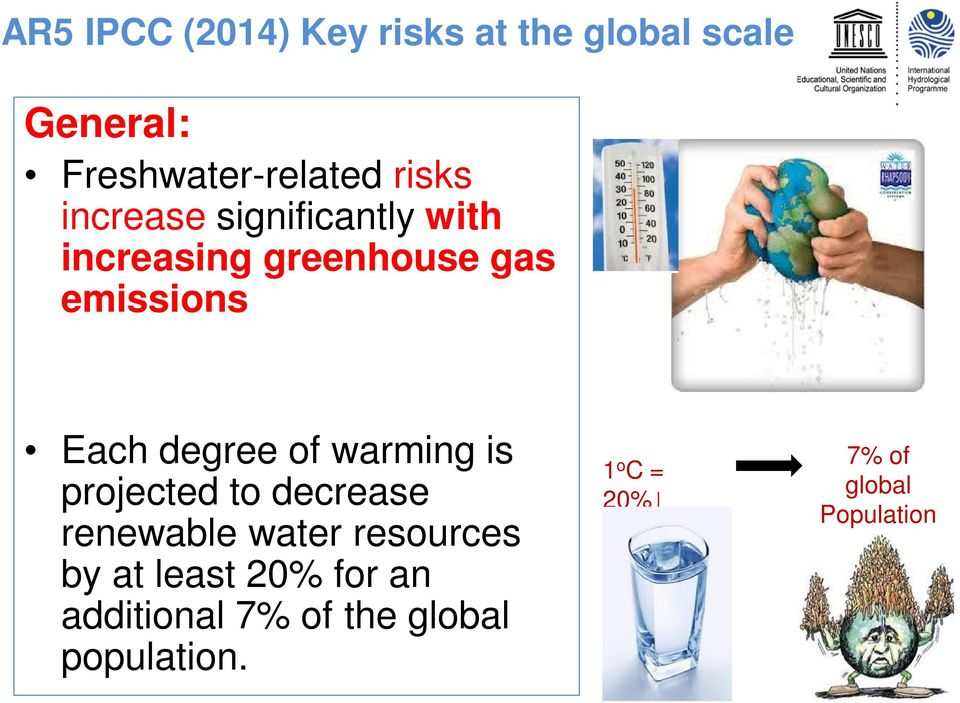 degree of warming is projected to decrease renewable water resources by at