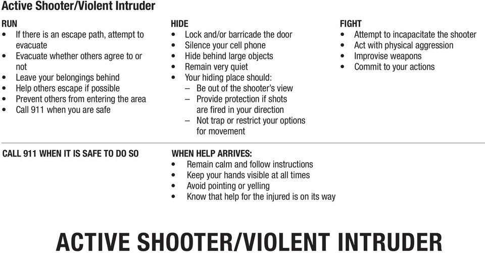 place should: Be out of the shooter s view Provide protection if shots are fired in your direction Not trap or restrict your options for movement WHEN HELP ARRIVES: Remain calm and follow