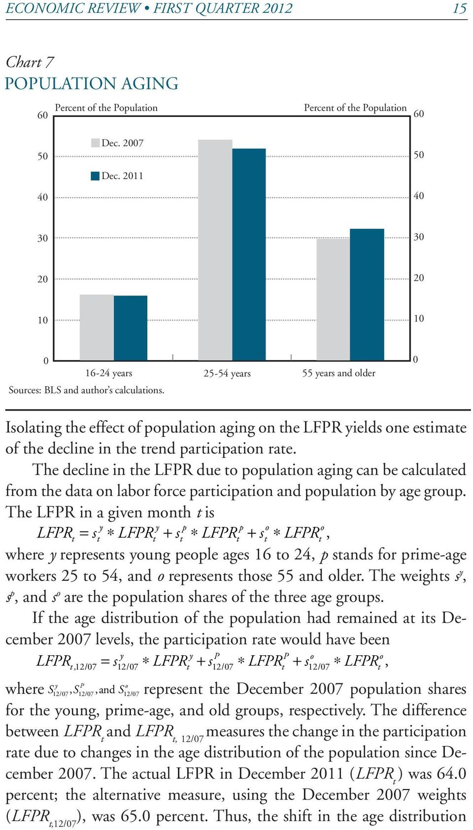 0 Isolating the effect of population aging on the LFPR yields one estimate of the decline in the trend participation rate.