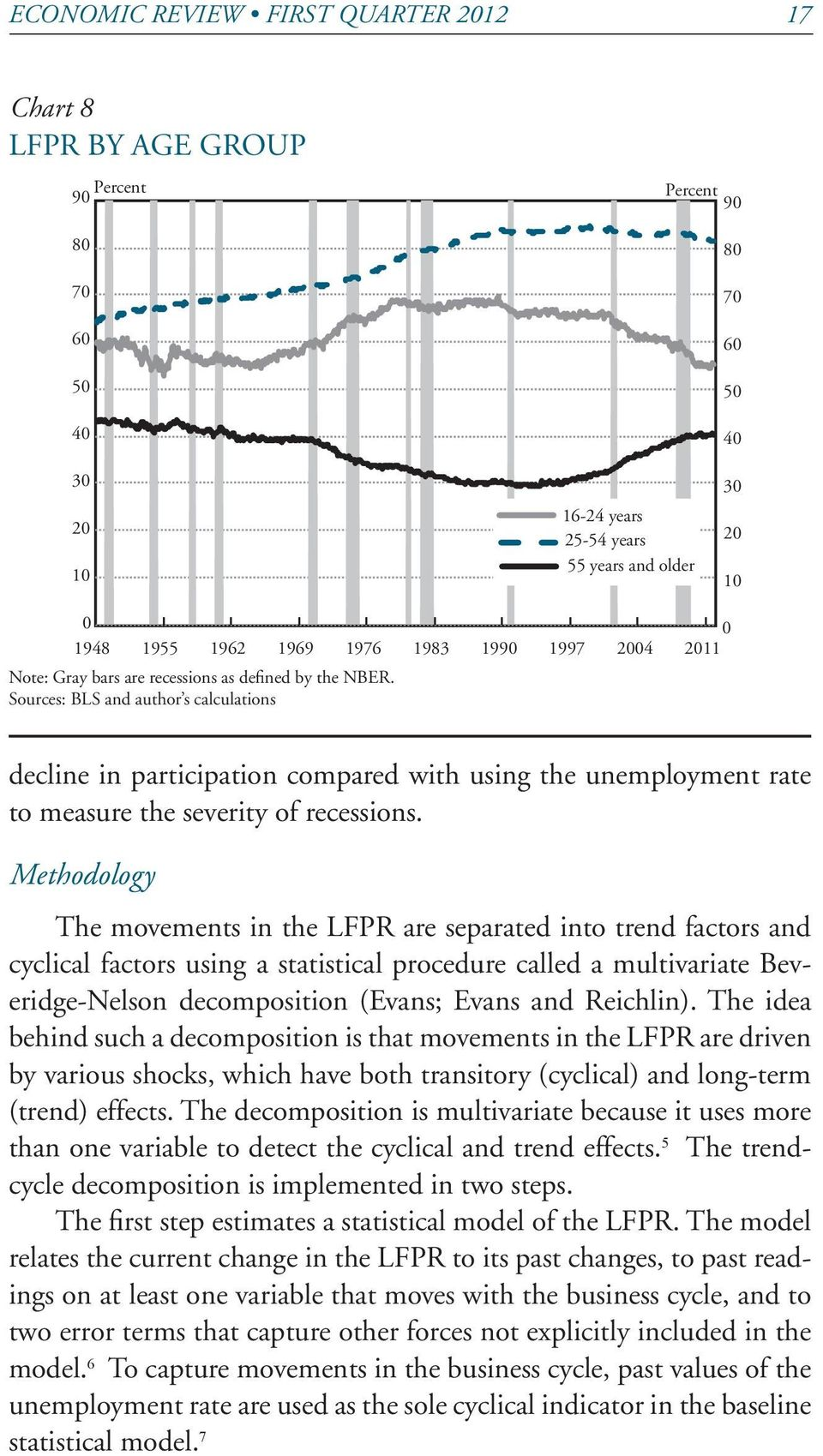 Sources: BLS and author s calculations decline in participation compared with using the unemployment rate to measure the severity of recessions.