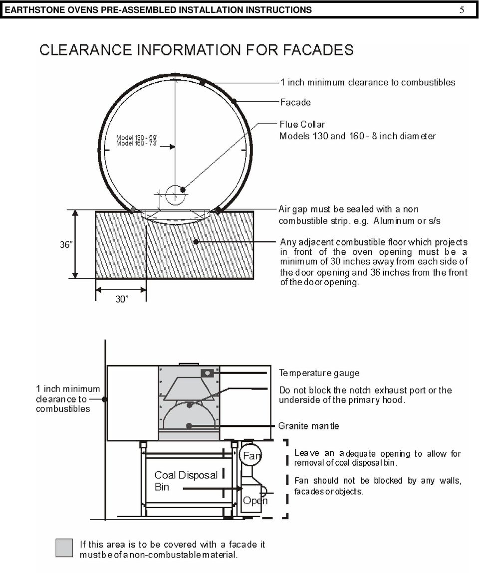 PRE-ASSEMBLED INSTALLATION INSTRUCTIONS FOR PACB SERIES COAL FIRED ...
