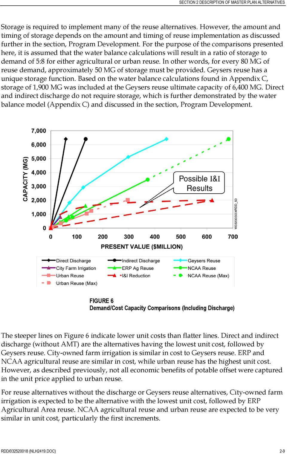 For the purpose of the comparisons presented here, it is assumed that the water balance calculations will result in a ratio of storage to demand of 5:8 for either agricultural or urban reuse.