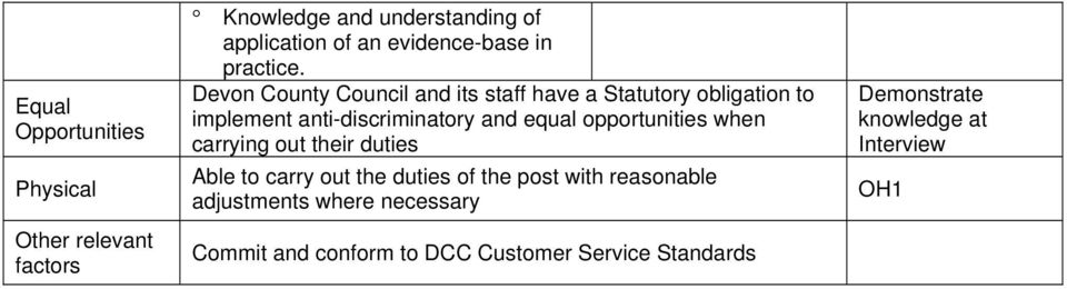 Devon County Council and its staff have a Statutory obligation to implement anti-discriminatory and equal