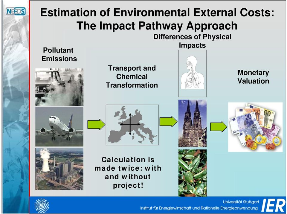 Emissions Transport and Chemical Transformation Impacts