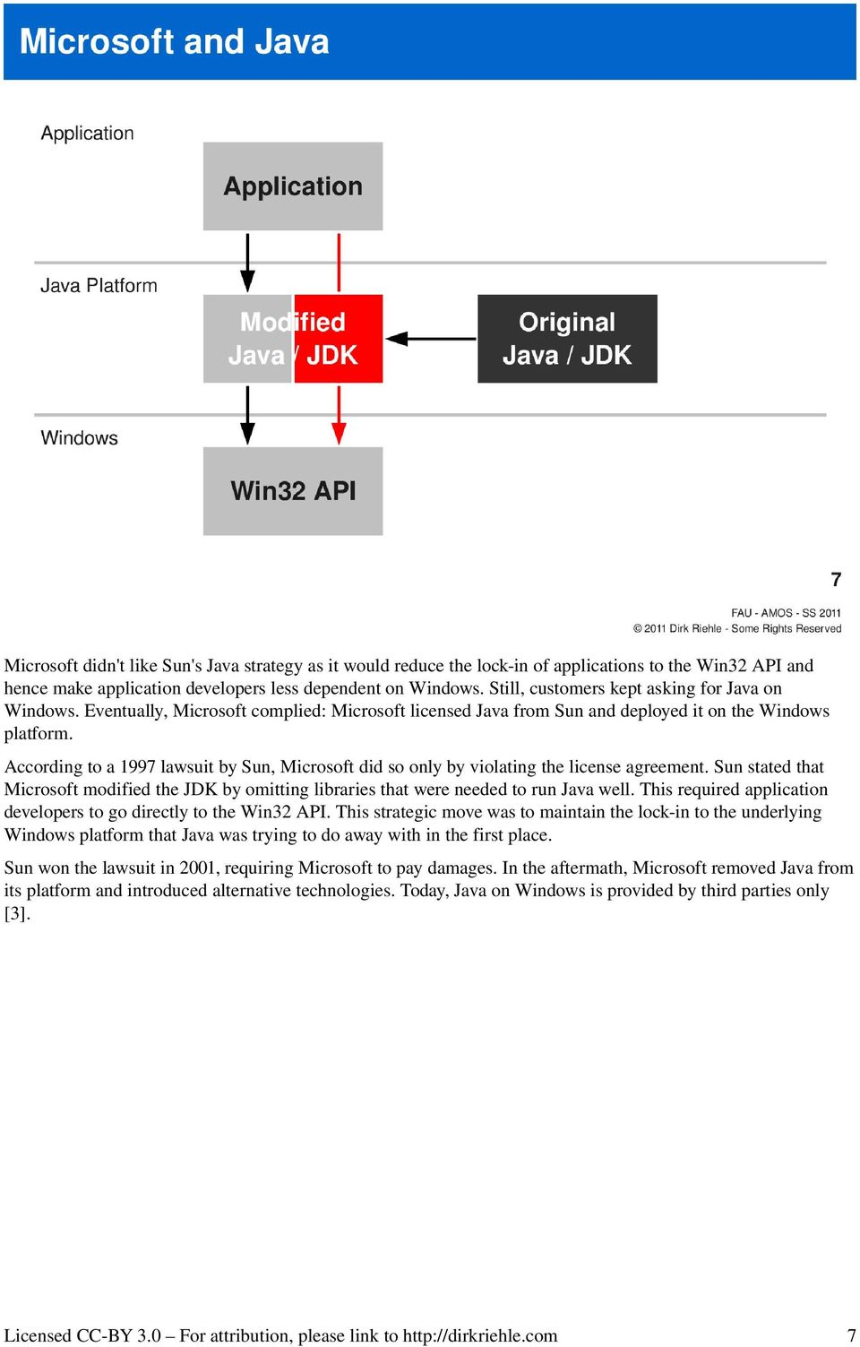 According to a 1997 lawsuit by Sun, Microsoft did so only by violating the license agreement. Sun stated that Microsoft modified the JDK by omitting libraries that were needed to run Java well.