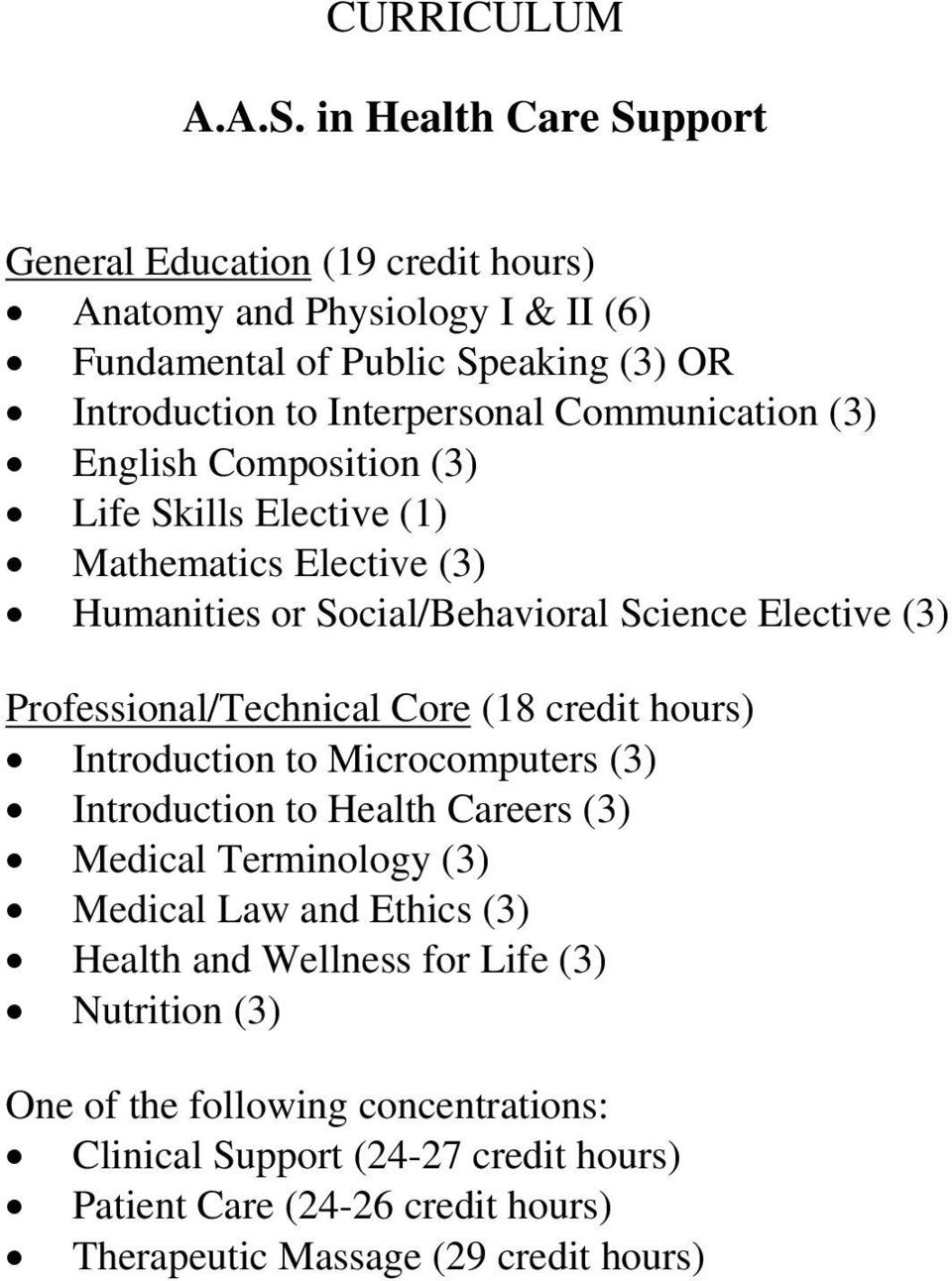 Communication (3) English Composition (3) Life Skills Elective (1) Mathematics Elective (3) Humanities or Social/Behavioral Science Elective (3) Professional/Technical