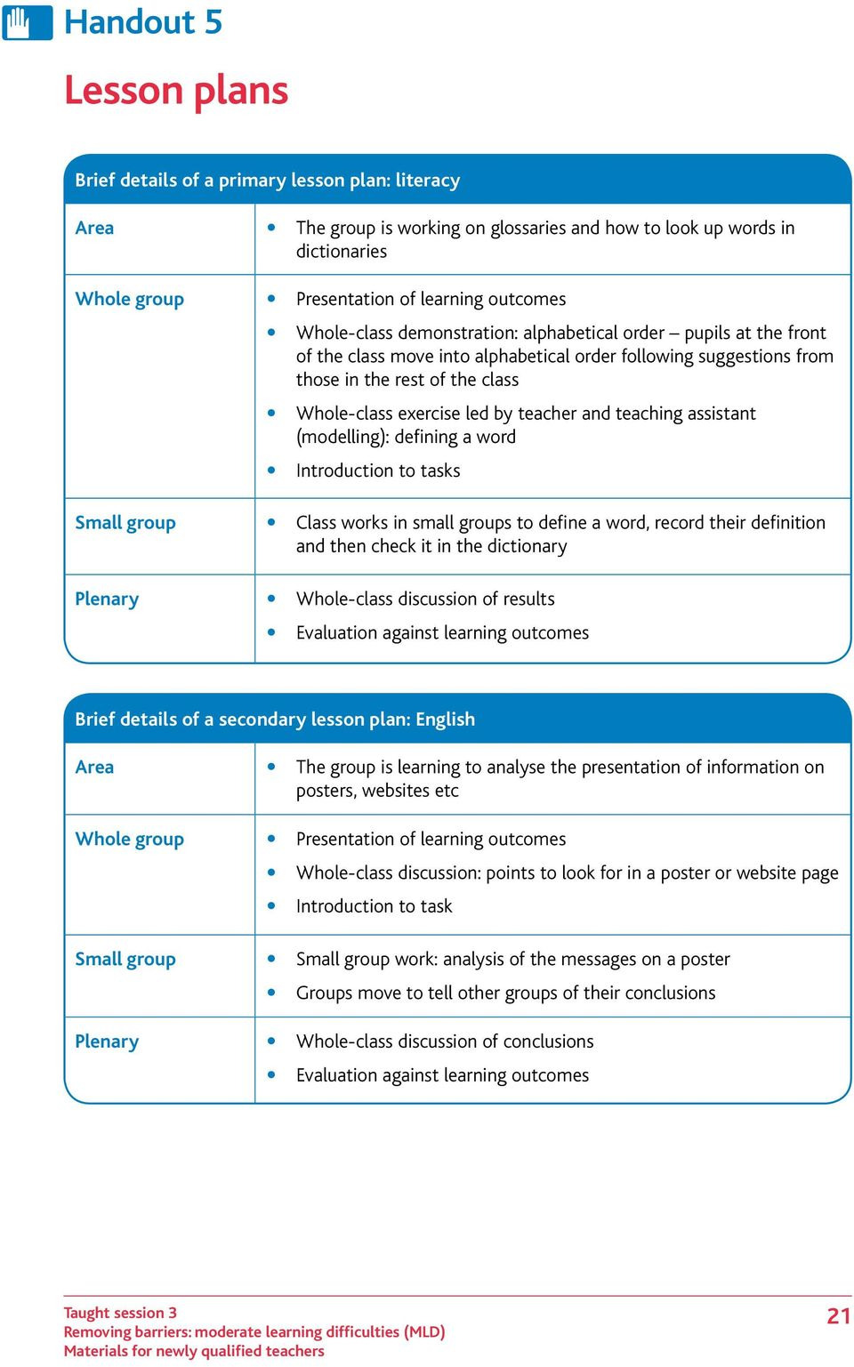 exercise led by teacher and teaching assistant (modelling): defining a word Introduction to tasks Class works in small groups to define a word, record their definition and then check it in the