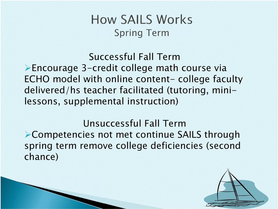 minilessons, supplemental instruction) Unsuccessful Fall Term Competencies not