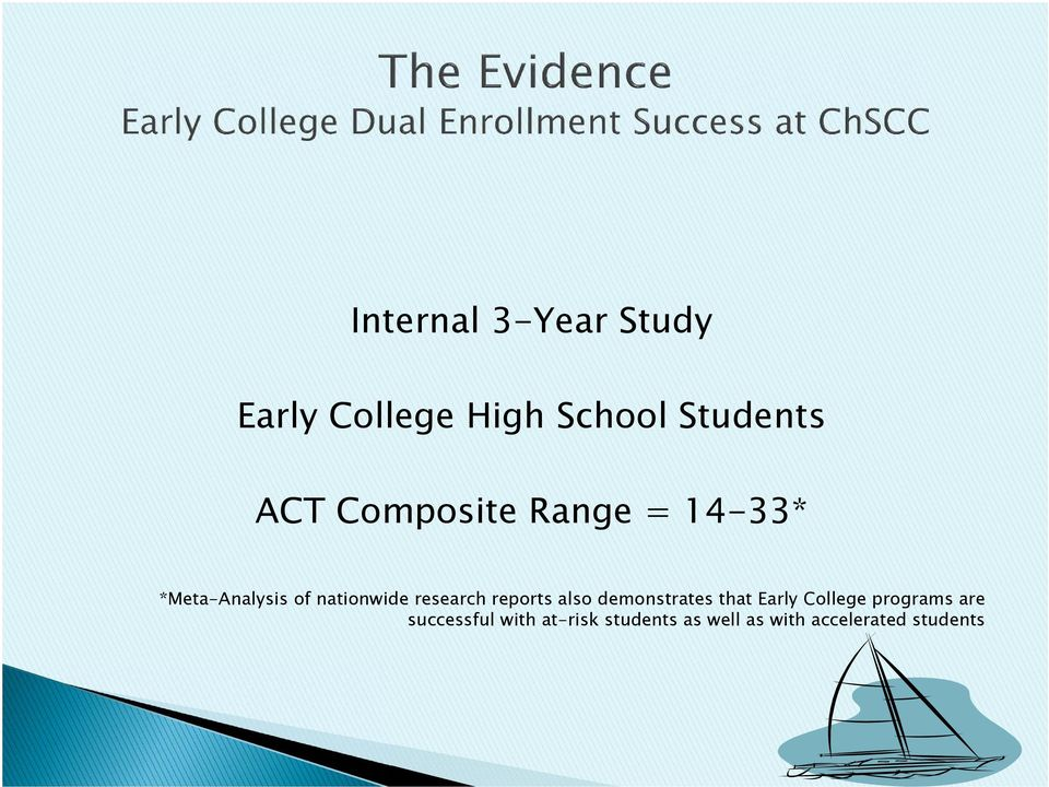 reports also demonstrates that Early College programs are