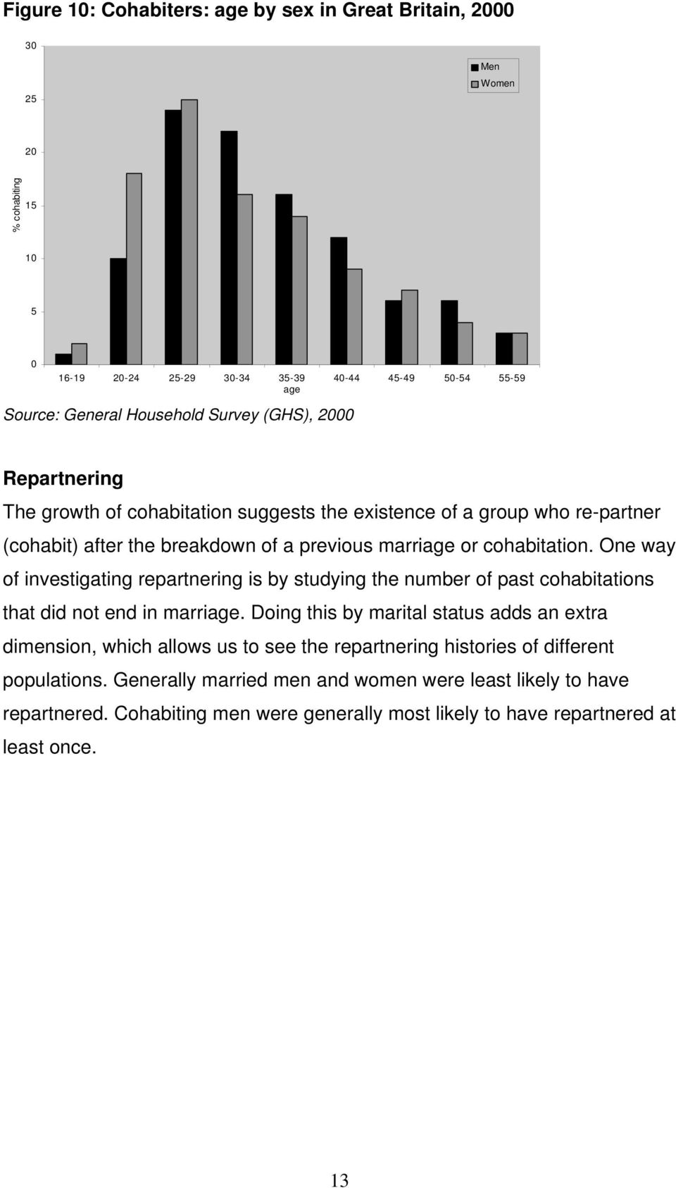 One way of investigating repartnering is by studying the number of past cohabitations that did not end in marriage.