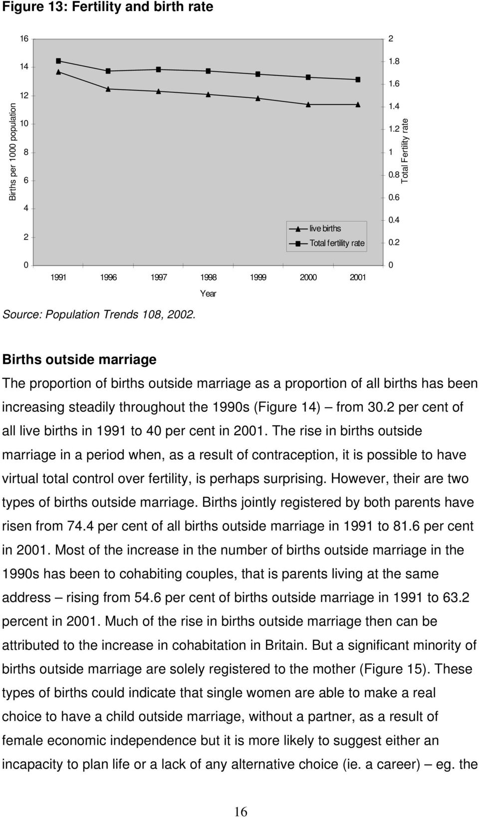 Births outside marriage The proportion of births outside marriage as a proportion of all births has been increasing steadily throughout the 1990s (Figure 14) from 30.