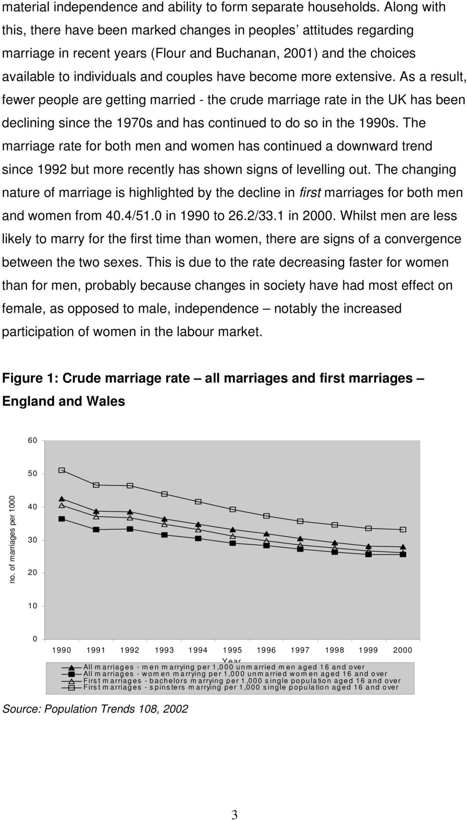 more extensive. As a result, fewer people are getting married - the crude marriage rate in the UK has been declining since the 1970s and has continued to do so in the 1990s.