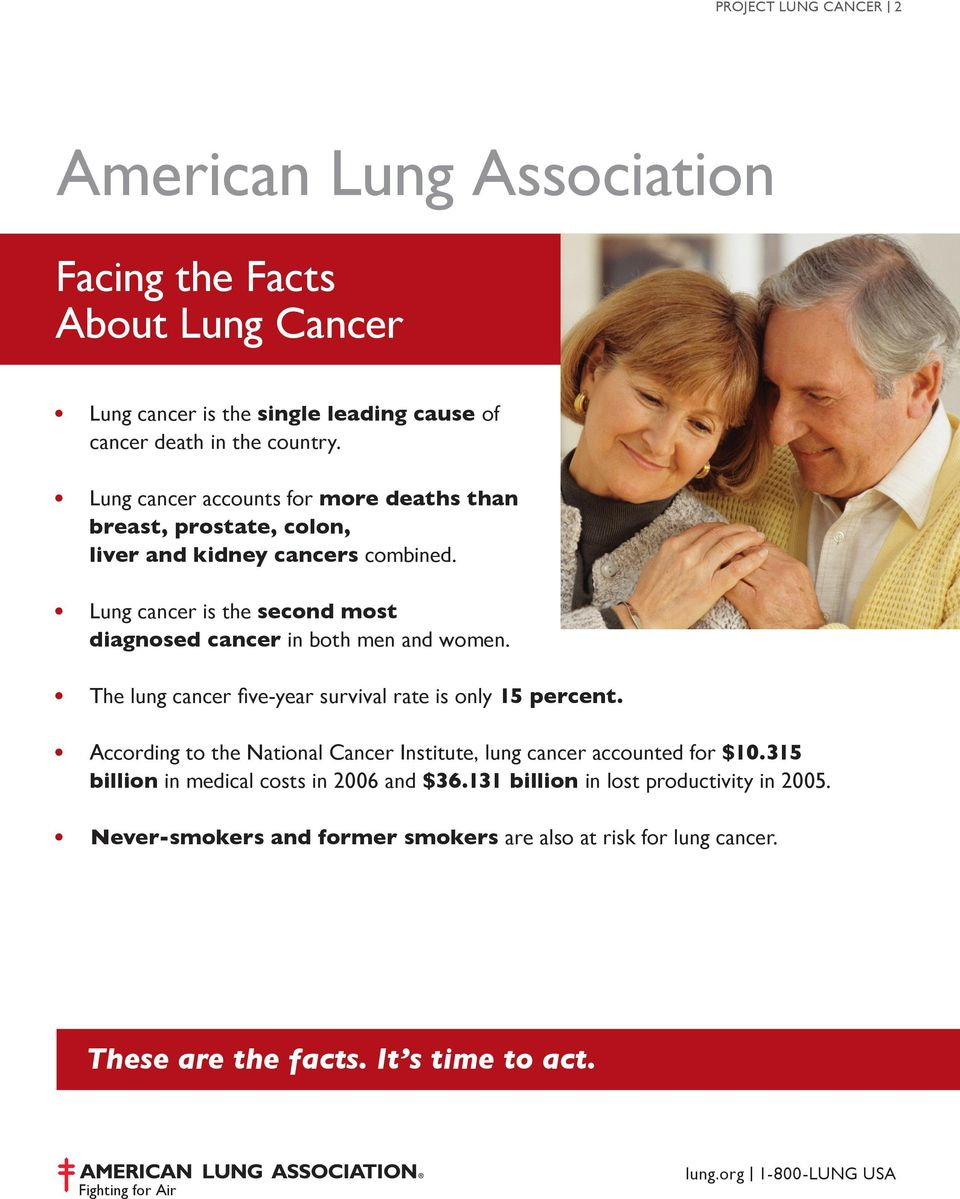 Lung cancer is the second most diagnosed cancer in both men and women. The lung cancer five-year survival rate is only 15 percent.