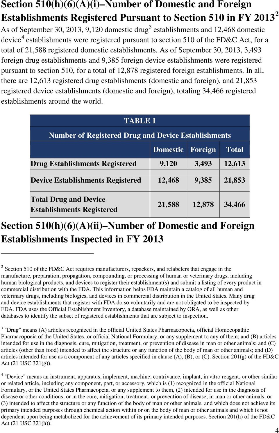 As of September 30, 2013, 3,493 foreign drug establishments and 9,385 foreign device establishments were registered pursuant to section 510, for a total of 12,878 registered foreign establishments.