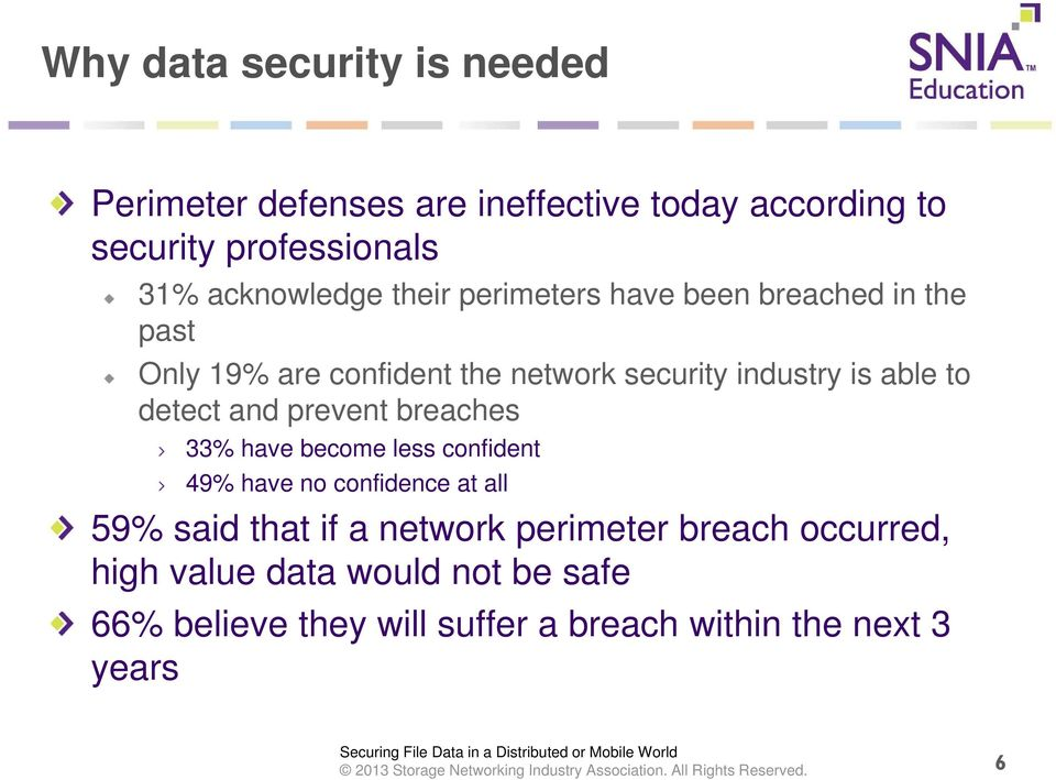 able to detect and prevent breaches 33% have become less confident 49% have no confidence at all 59% said that if a