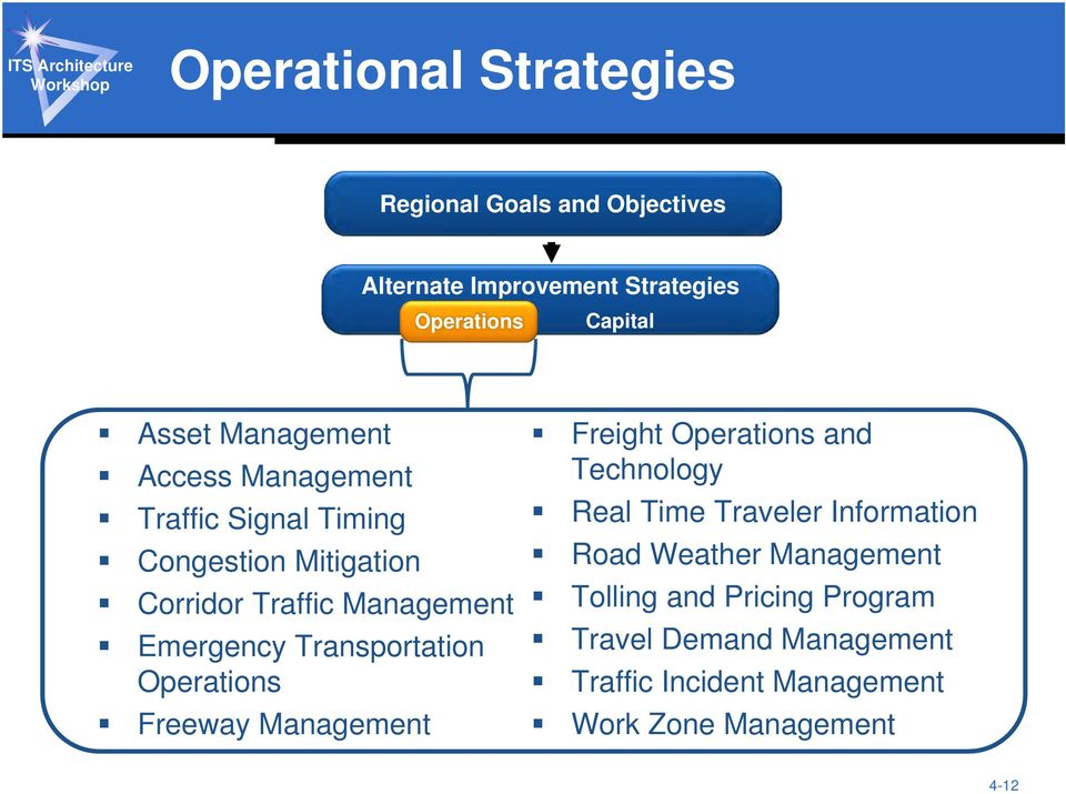 Transportation Operations Freeway Management Freight Operations and Technology Real Time Traveler Information Road