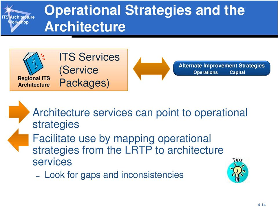 services can point to operational strategies Facilitate use by mapping operational