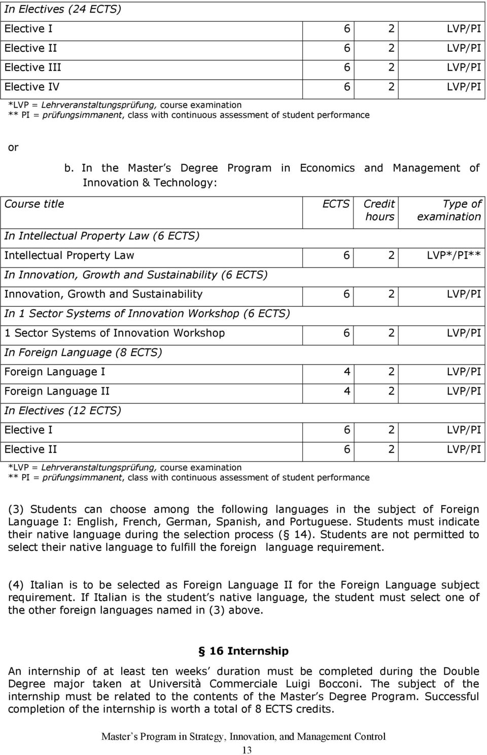In the Master s Degree Program in Economics and Management of Innovation & Technology: In Intellectual Property Law (6 ECTS) Intellectual Property Law 6 2 LVP*/PI** In Innovation, Growth and