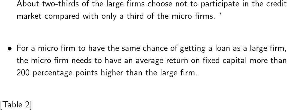 For a micro rm to have the same chance of getting a loan as a large rm, the micro